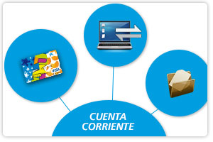 Pin caixa linea abierta on pinterest for La caixa oficina internet particulares